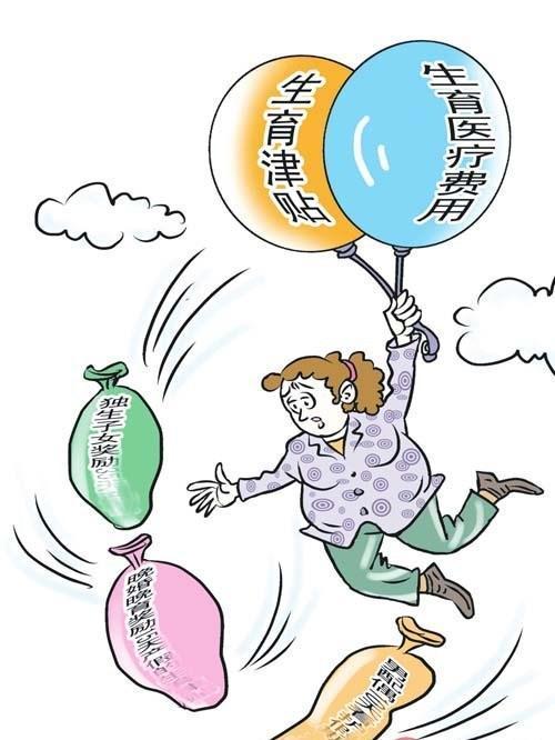 成都生育保险缴费和报销标准分别是多少? 第1张
